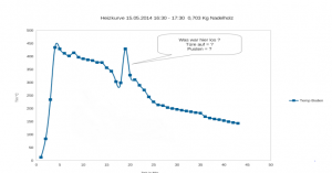 2014_mint_ emission_chart